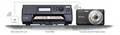 DNP ID400 Printer with Sony W710 Camera and 2 Wireless LAN Cards (ID400BT)